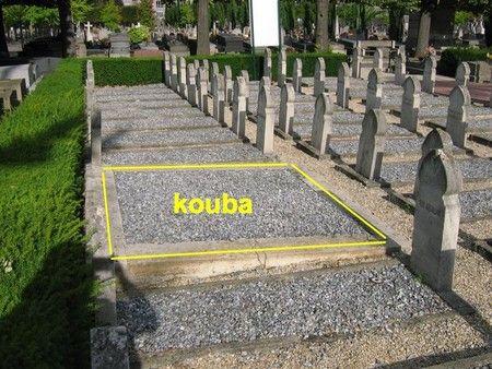 kouba_emplacement