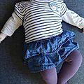 Comment l'ostéopathe a soigné ma fille...