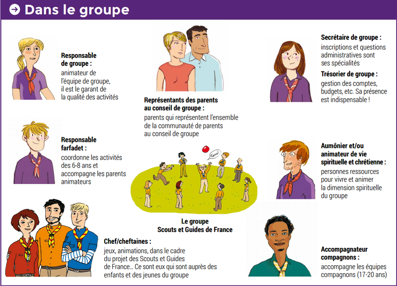 Groupe-scout
