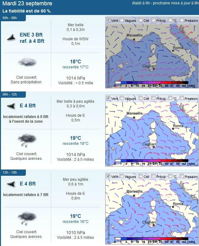 météo mardi
