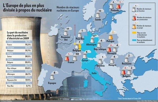 carte-nucleaire-europe