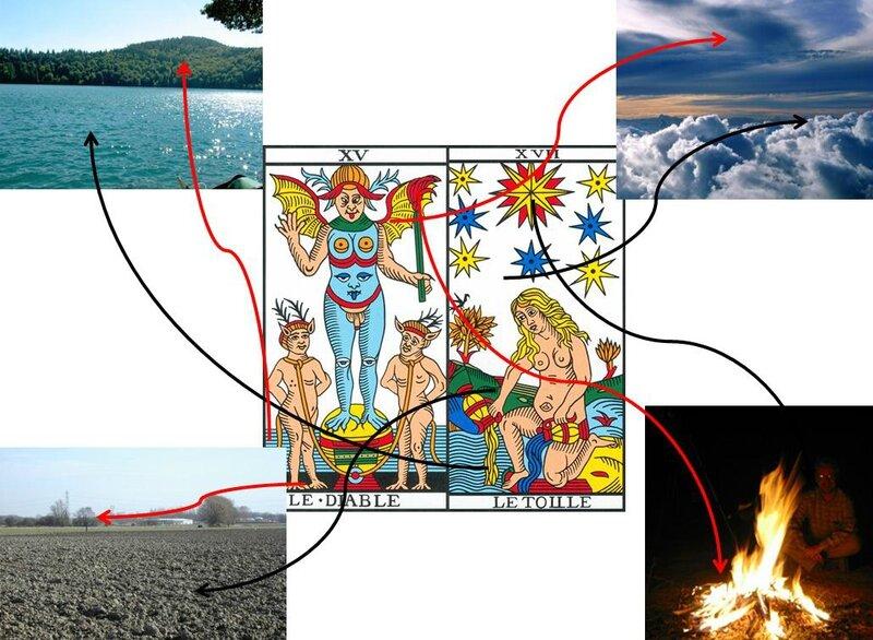 chamanisme et elements