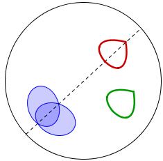 YYsymetries