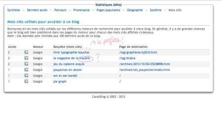 Capture d'écran 2012-11-06 à 07