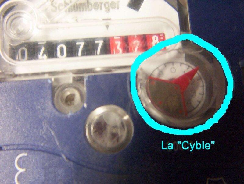 cyble6