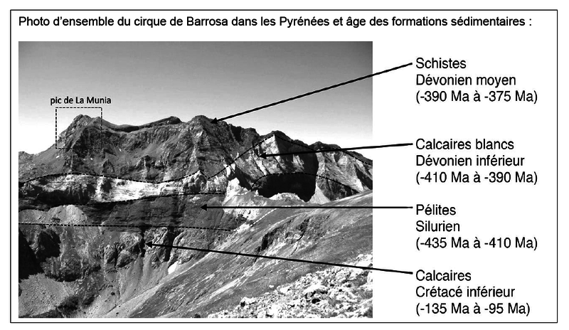 cirque de Barrosa