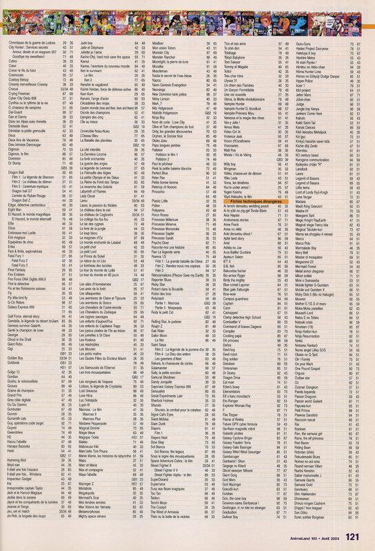 Revue Animeland Index Revue Animeland100 200404 04