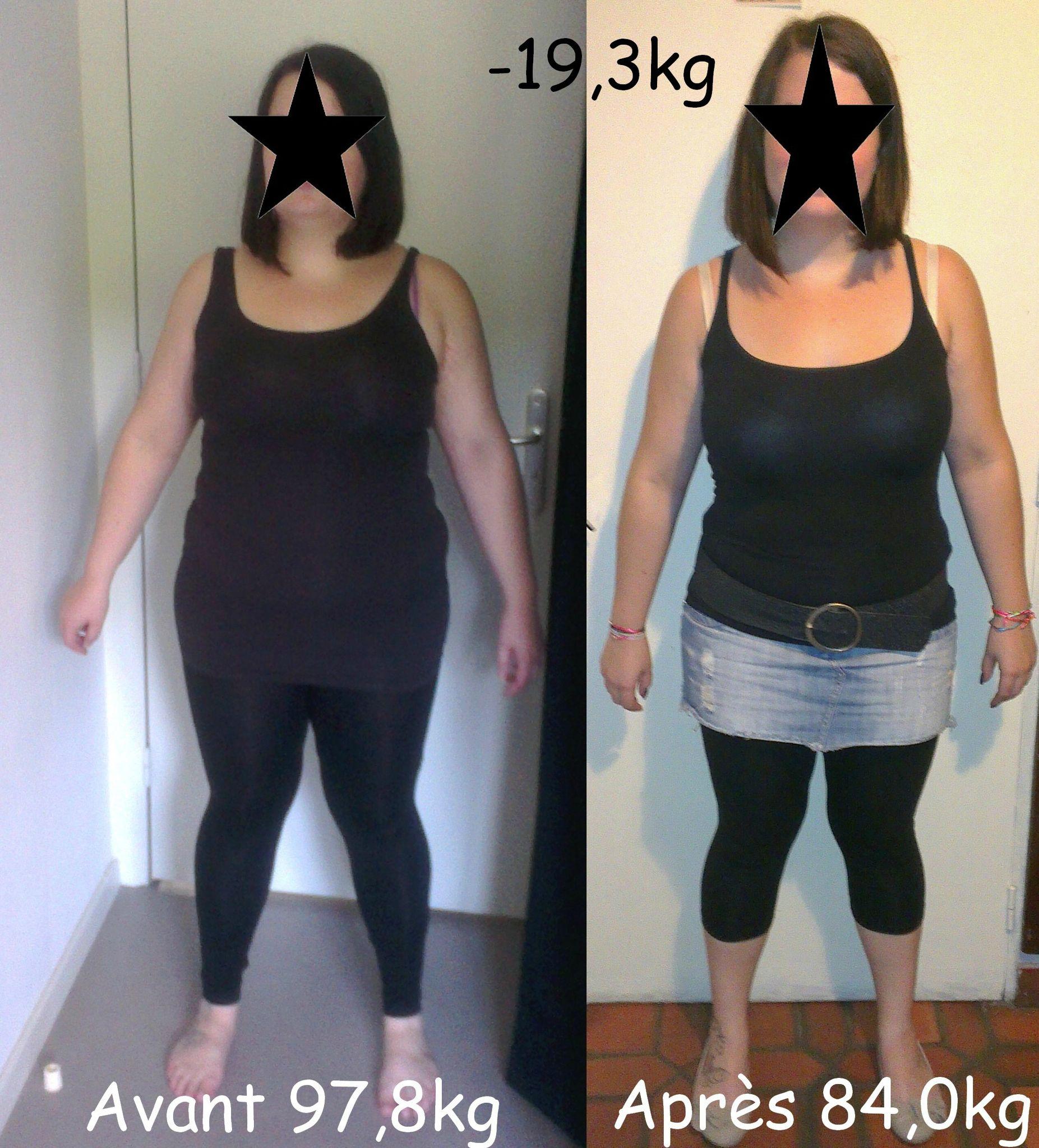 perte de poids : Tous les messages sur perte de poids
