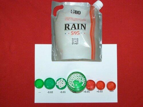 BO RAIN 595 020