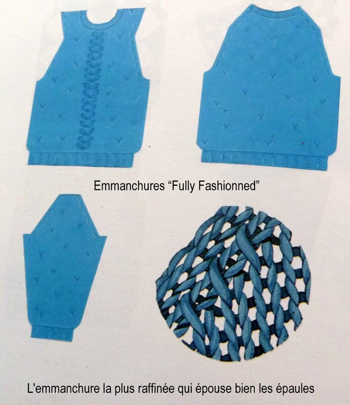 emmanchures fully fashionned