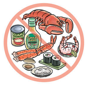 Shellfish_allergies