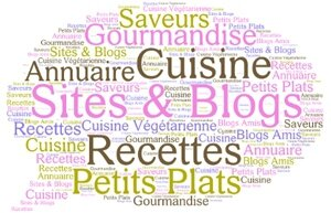 Nuage de tags sites et blogs cuisine