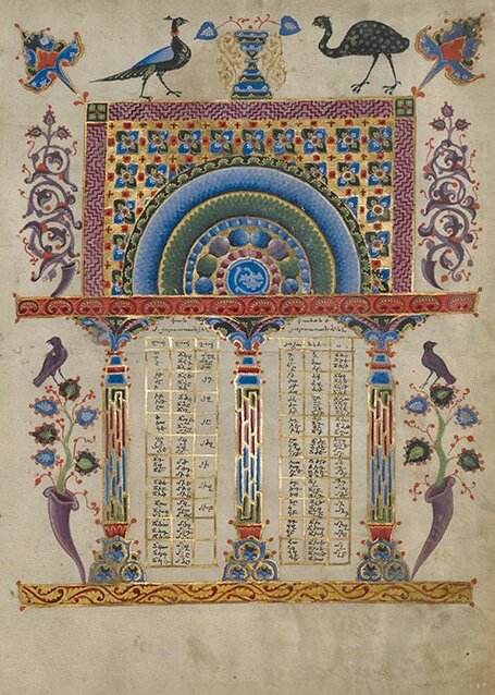 Getty Museum acknowledges Armenian Apostolic Church's ownership of eight Canon Tables
