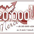 Trop top ! + 20 226 visites sur le blog pour un petit blog comme celui-là ... merci à tous !