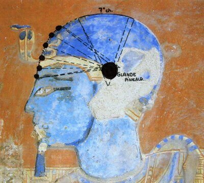 PTAH-CHAKRAS-PT-DE-JONCTION-PINEALE