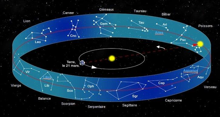 zodiaque-2