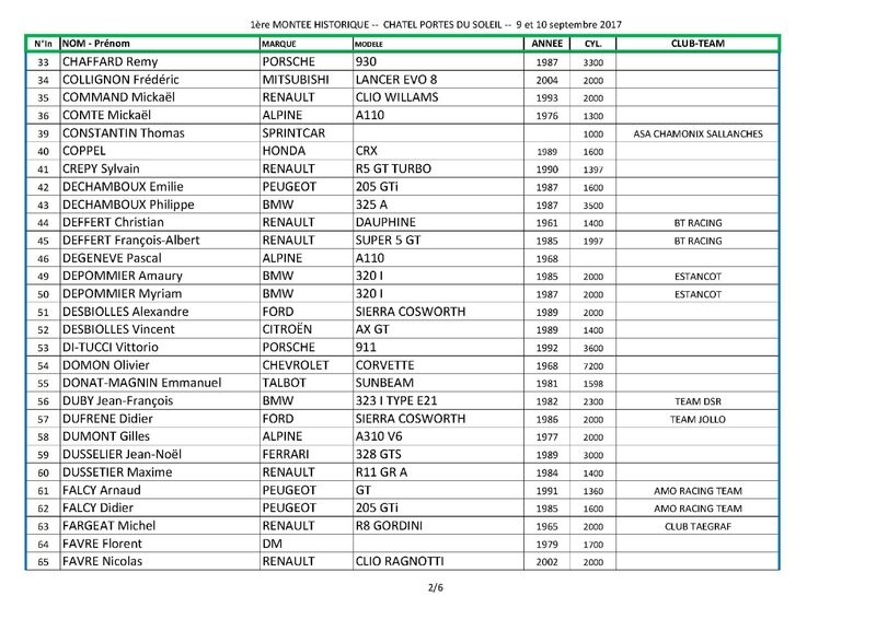 Liste ENGAGES CHATEL 2017- 15 08 2017_Page_2
