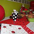 Voici une jolie sweet table sur le thème coccinelle réalisée par Mylène pour les 1 ans de sa petite Emma!!! Bravo! Ca me rapelle des souvenirs!!;))