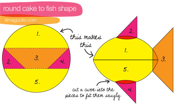 fish_shaped_cake_diy_tutorial
