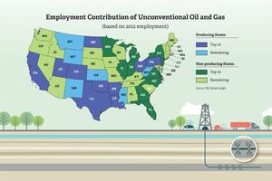 oil and gas revolution employment gains map