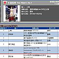 Myself world tour dvd: jolin ranks #3 on g-music and #4 on 5music!