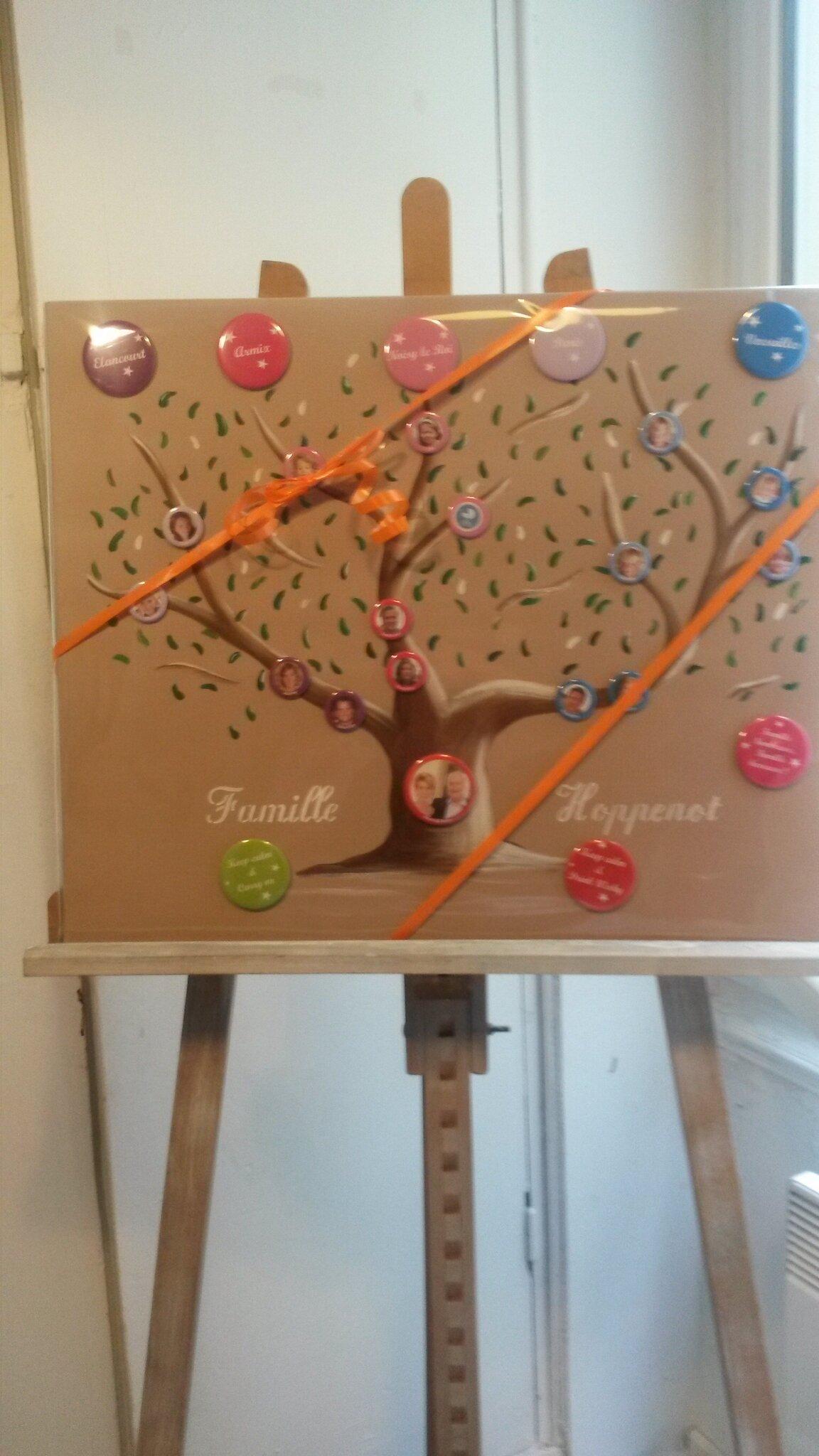 Magnet your Life: l'arbre généalogique aimanté qui en jette !!