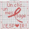 Lutte contre le cancer du sein, suite ...