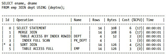 Canalblog DBA Oracle Plan execution Toad04