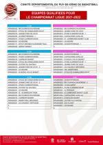 2021-10-23 Qualifications en AuRA
