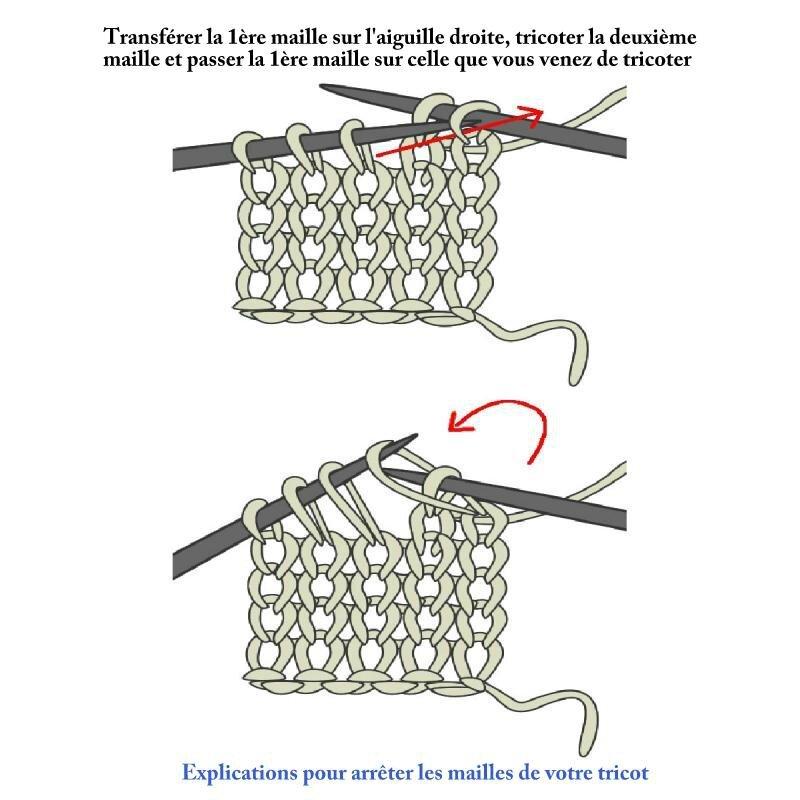 apprendre tricoter arr ter les mailles et faire des diminutions la malle aux mille mailles. Black Bedroom Furniture Sets. Home Design Ideas