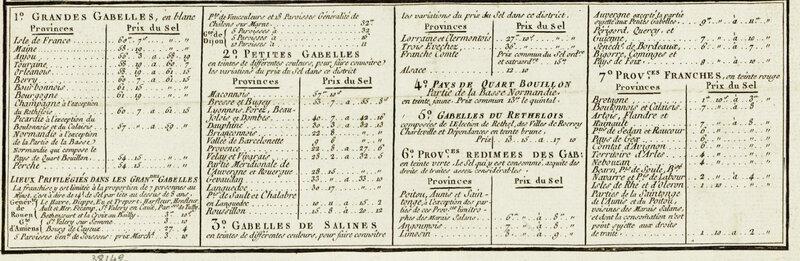 cartouche carte de France des Gabelles