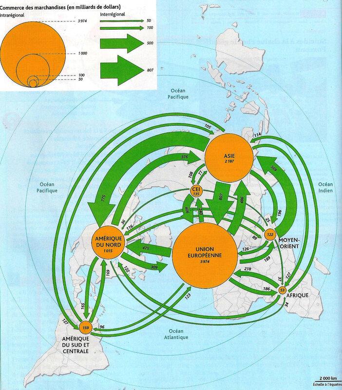 carte flux commerciaux - domination Triade 5
