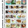 Récapitulatif cuisine mai juin 2015