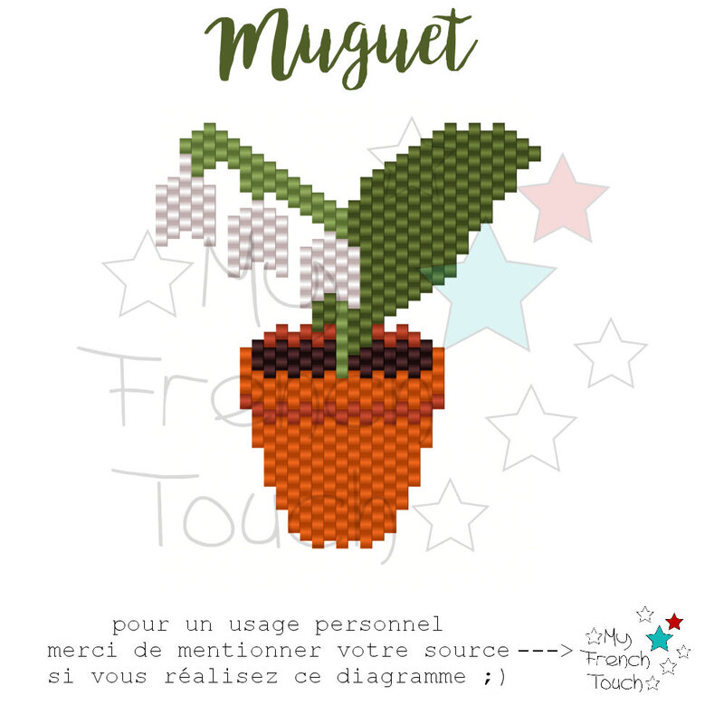 muguet my-french-touch