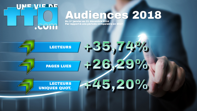 Audiences 2018 - 01