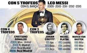 BALLON D'OR 2015 MESSI 2