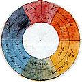 La couleur a t'elle un effet sur le comportement des êtres humains ?