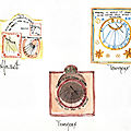 Cadran solaire Tournoux