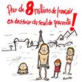 Seuil de pauvreté, 8 millions de français et vie rêvée.