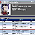 Myself world tour dvd: jolin ranks #3 on g-music & #7 on 5music this week, #3 yearly in taiwan