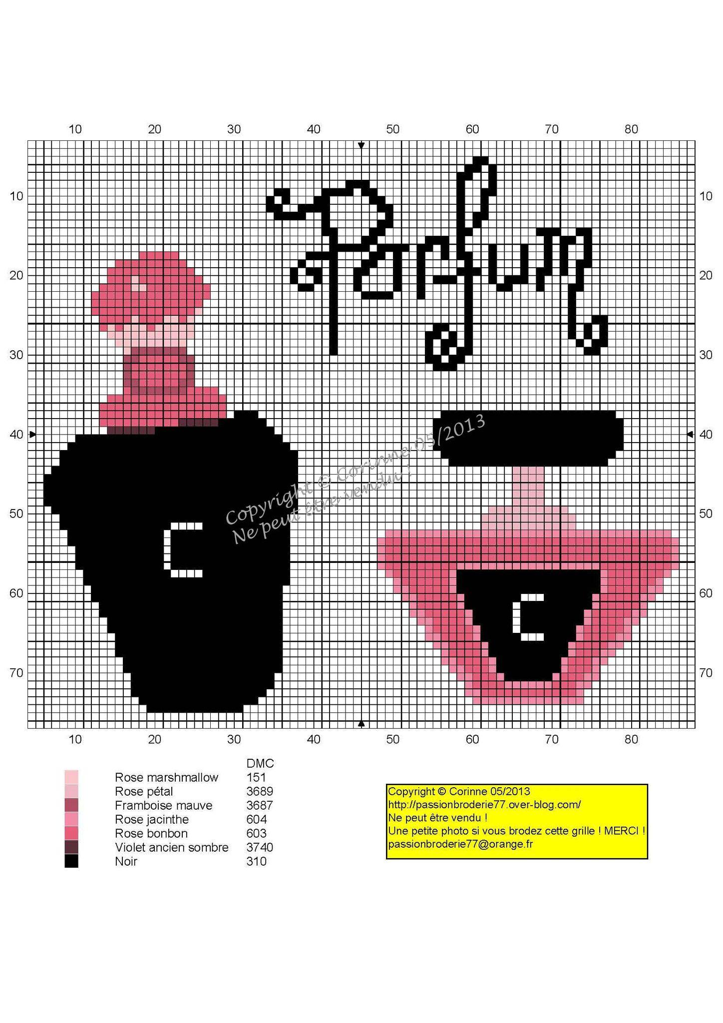 Parfum copie