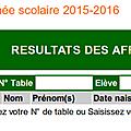 Menet/rentree scolaire 2015-2016/resultats des affections en sixieme publier le 06.08.2015 a17h