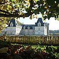 Château de la loire : villandry