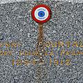 Courtaux henri louis (luçay-le-mâle) + 05/11/1918 roulers (belgique)
