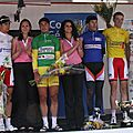 918 podium des maillots