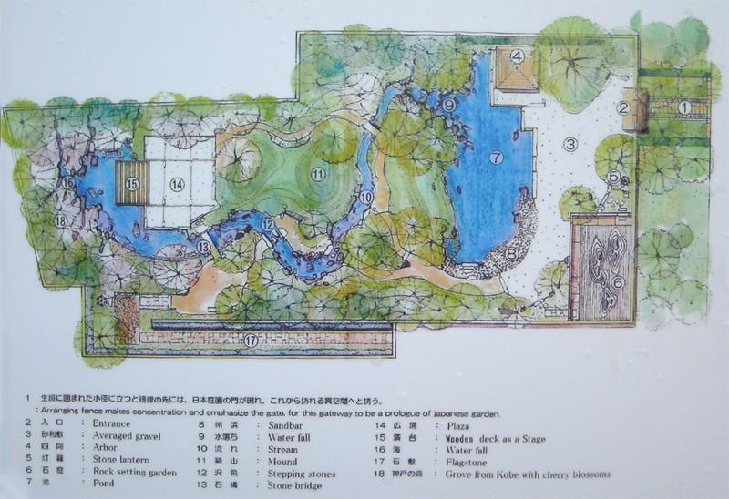 Le plan du futur jardin japonais