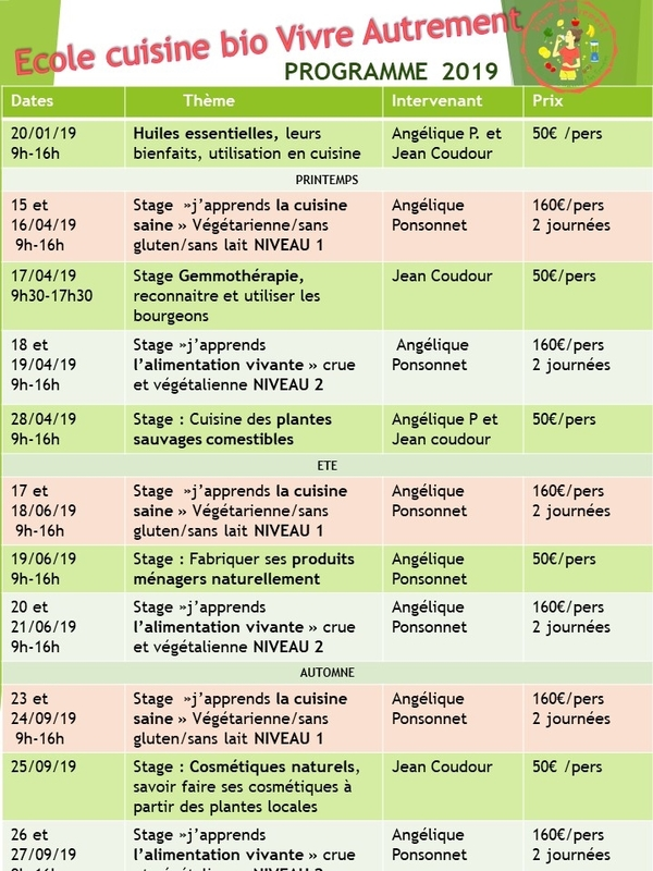 Programme 2019 particuliers