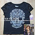 Abbey Dawn Pin Skull Lace Raglan