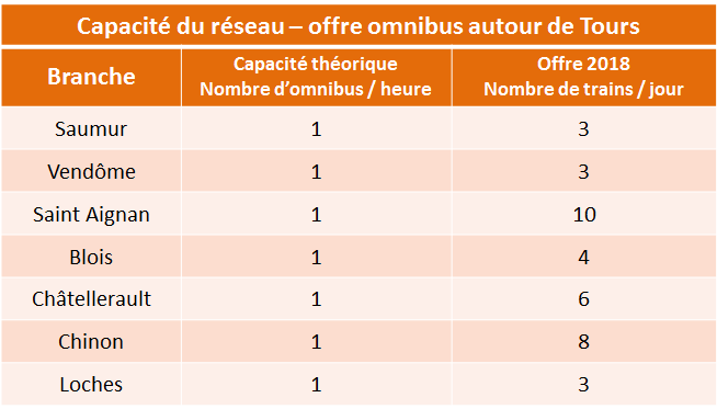 offre-ter-tours