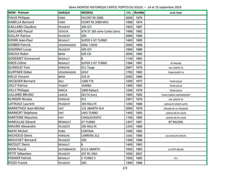Pré-Liste ENGAGES CHATEL 2019[2]